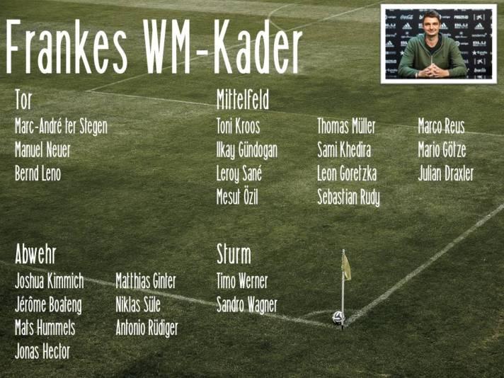 Frankes WM Kader