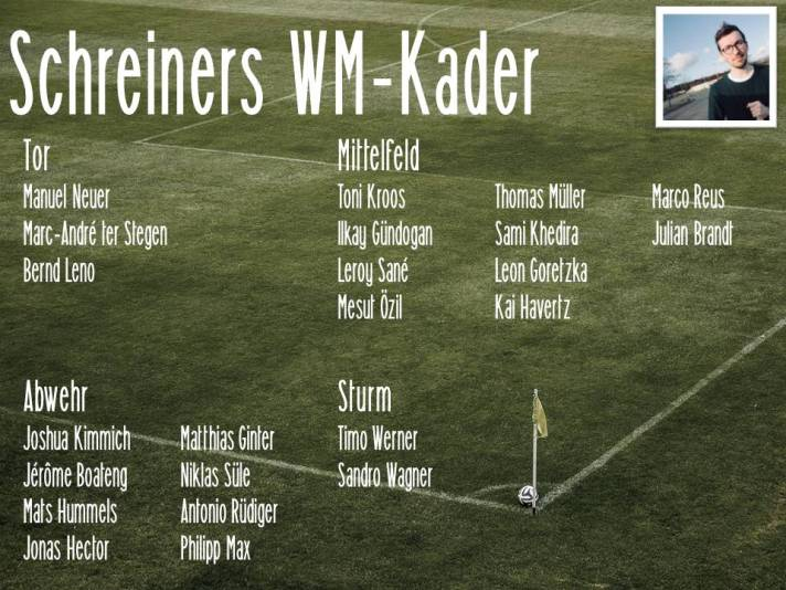 Schreiners WM-Kader